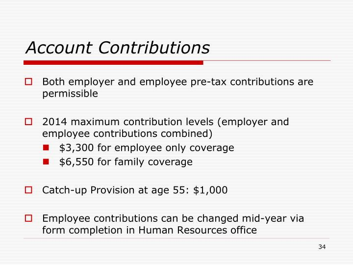 Account Contributions