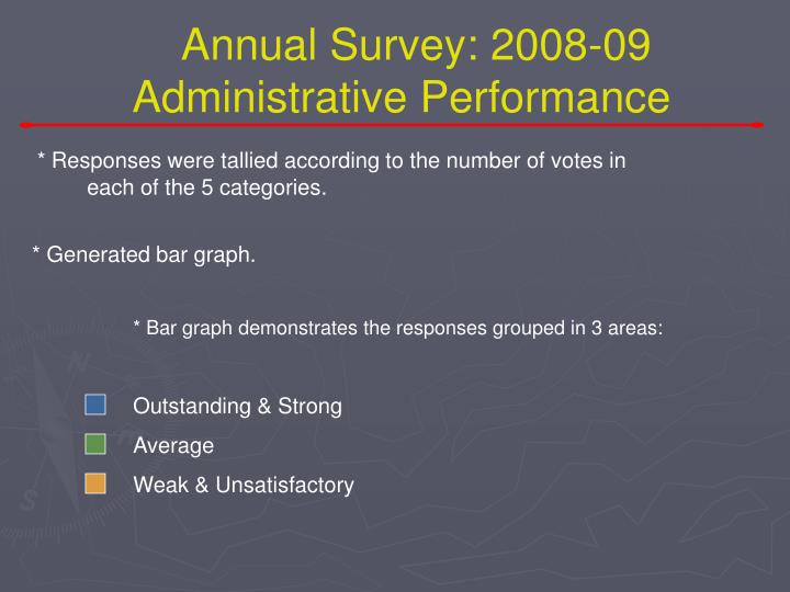 Annual Survey: 2008-09 Administrative Performance