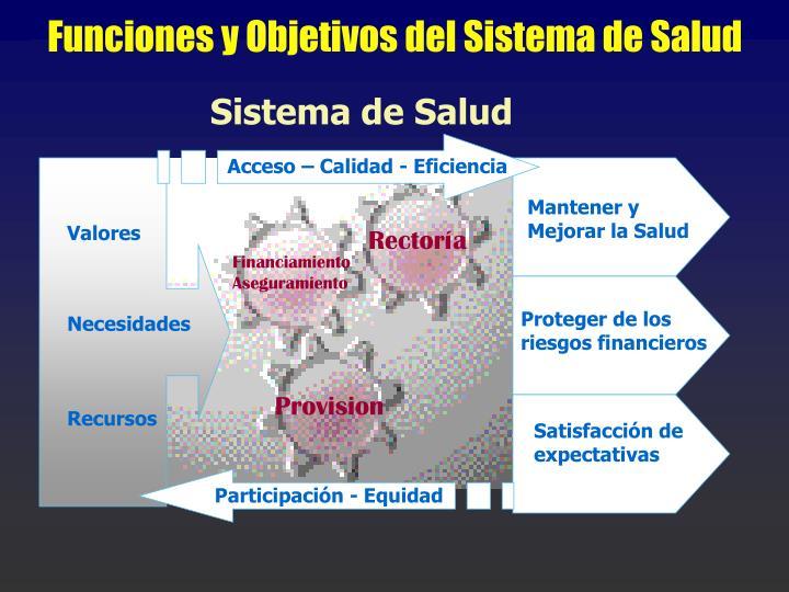Funciones y Objetivos del Sistema de Salud