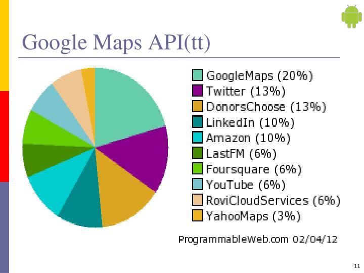 Google Maps API(tt)