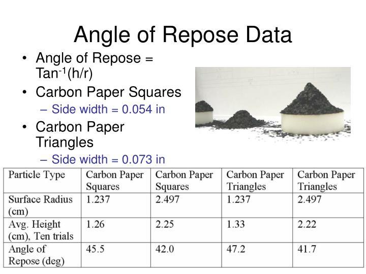 Angle of Repose Data