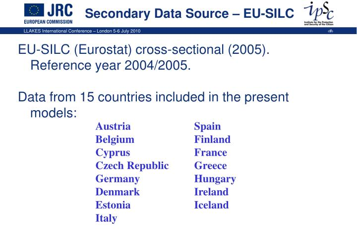 Secondary Data Source – EU-SILC
