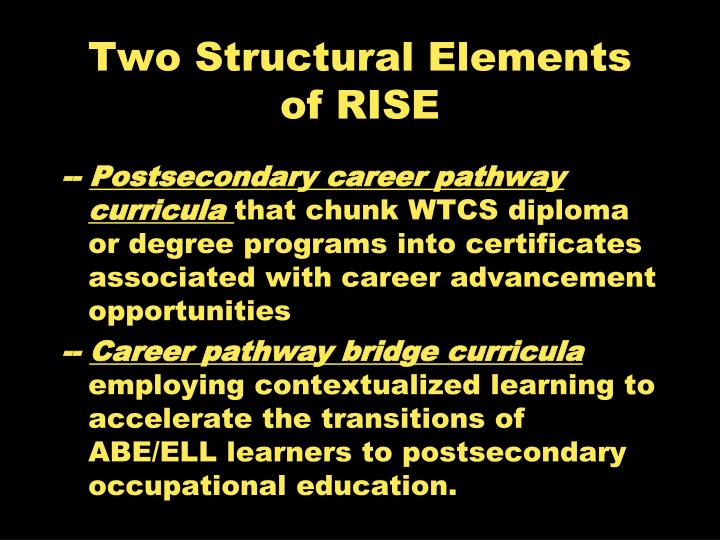 Two Structural Elements of RISE
