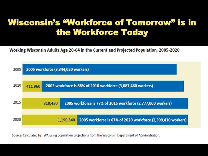 "Wisconsin's ""Workforce of Tomorrow"" is in"