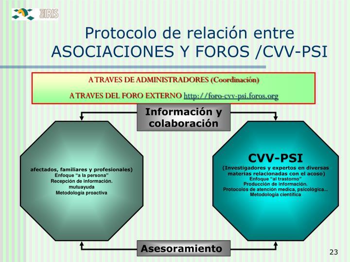 Protocolo de relación entre ASOCIACIONES Y FOROS /CVV-PSI
