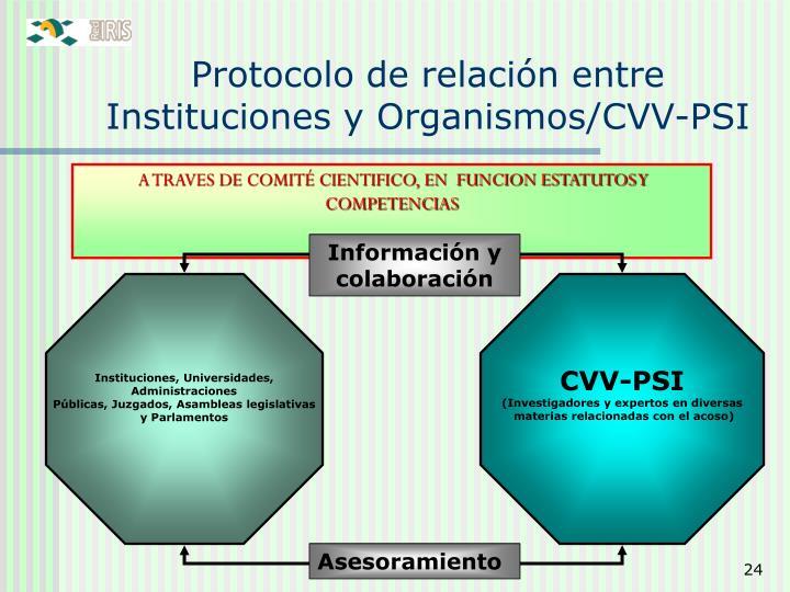 Protocolo de relación entre Instituciones y Organismos/CVV-PSI