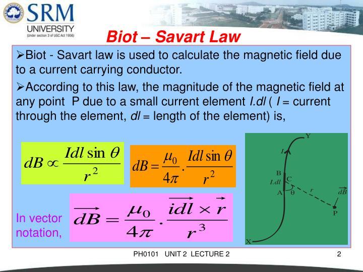 Biot – Savart Law