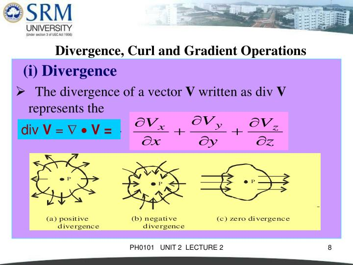 Divergence, Curl and Gradient Operations