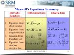 maxwell s equations summary