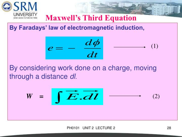 Maxwell's Third Equation