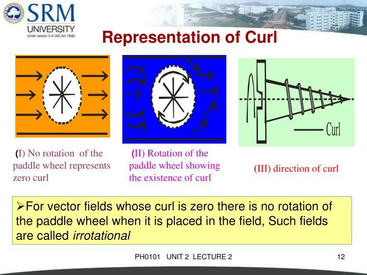 Representation of Curl