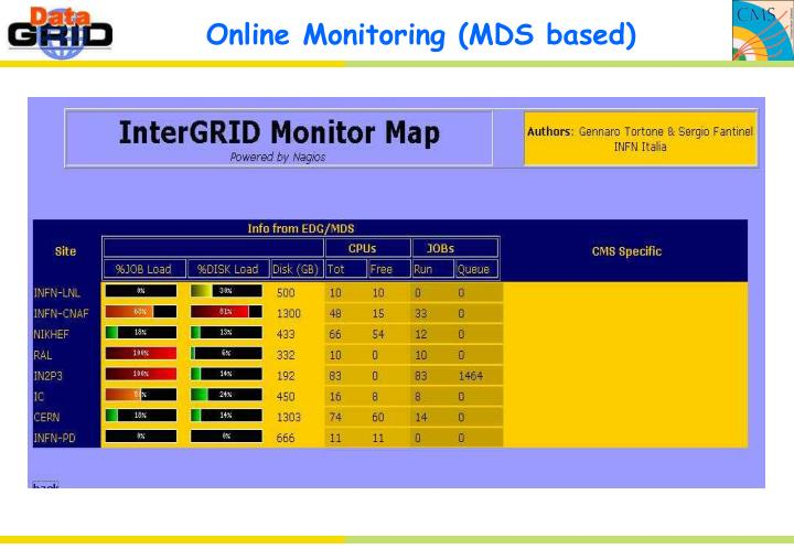 Online Monitoring (MDS based)