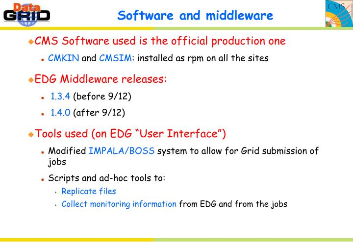 Software and middleware