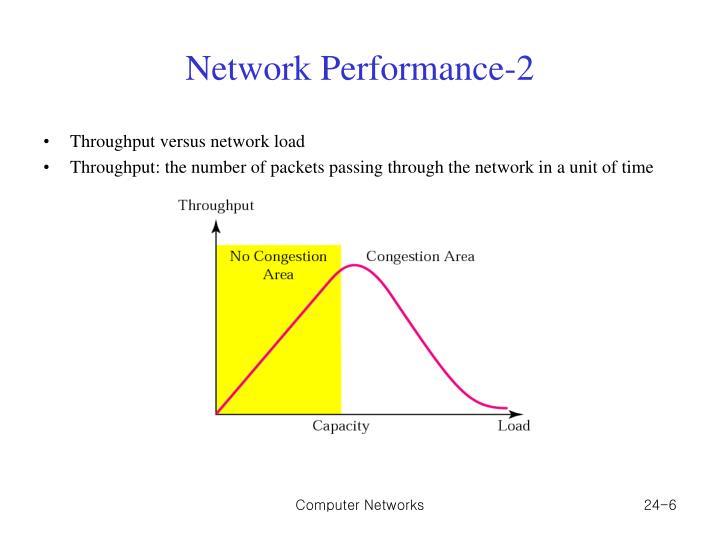 Network Performance-2