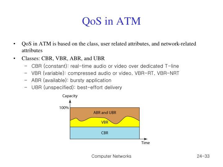 QoS in ATM