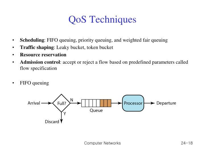 QoS Techniques