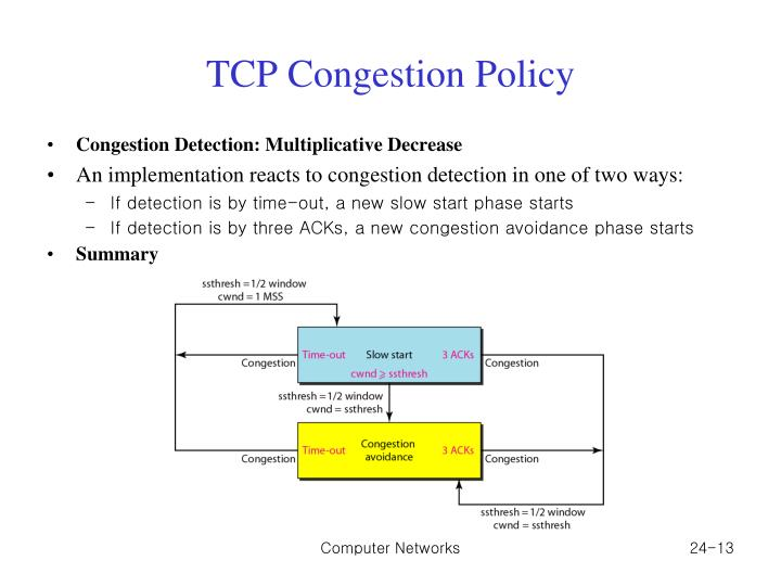 TCP Congestion Policy