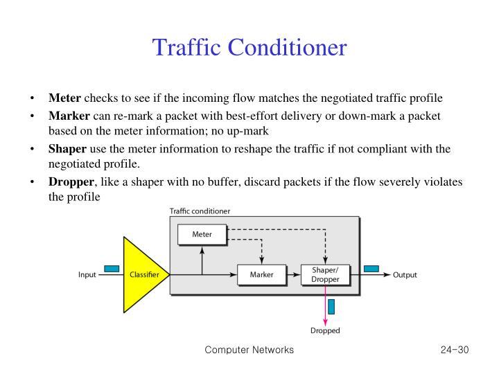 Traffic Conditioner