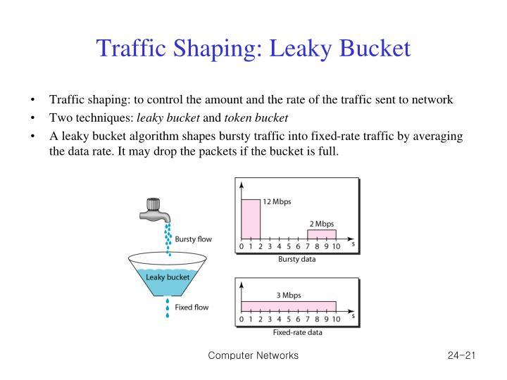 Traffic Shaping: L