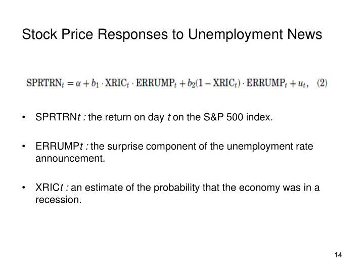 Stock Price Responses to Unemployment News