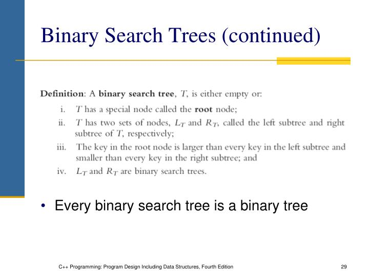 Binary Search Trees (continued)