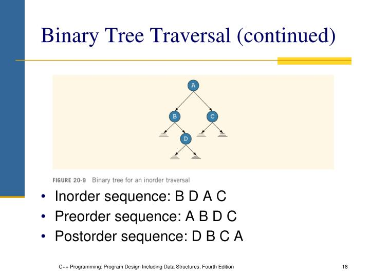 Binary Tree Traversal (continued)
