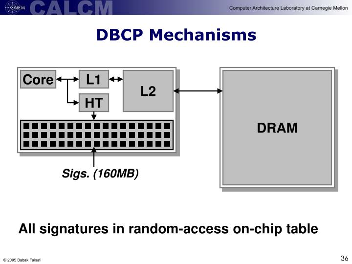 DBCP Mechanisms