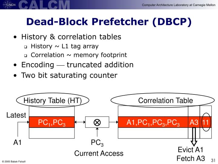 Dead-Block Prefetcher (DBCP)