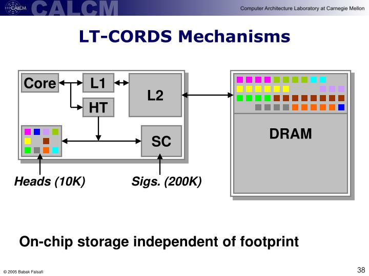 LT-CORDS Mechanisms