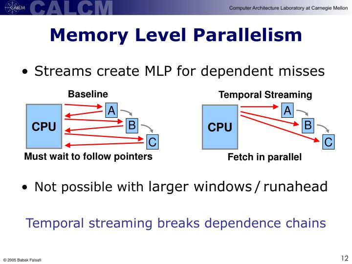 Memory Level Parallelism