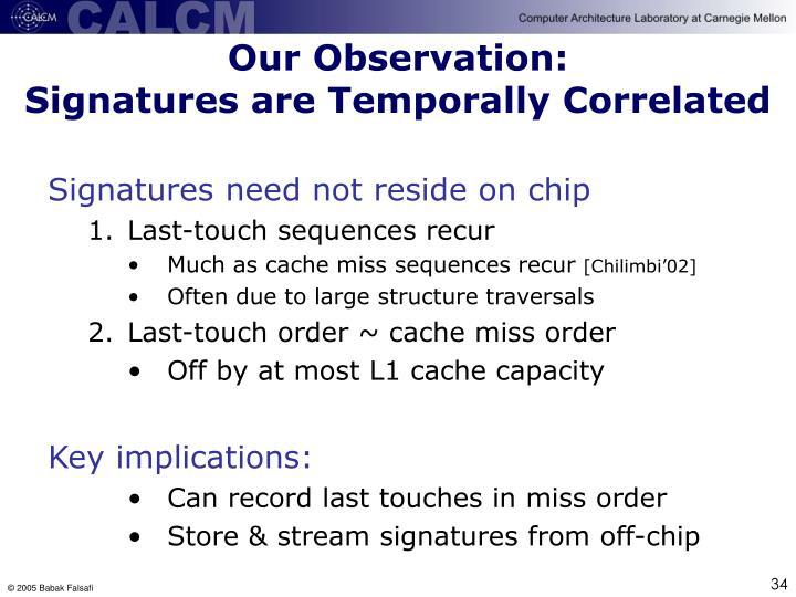 Our Observation: