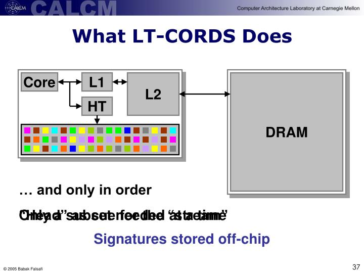 What LT-CORDS Does