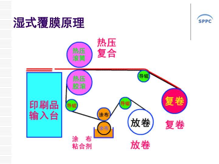 湿式覆膜原理