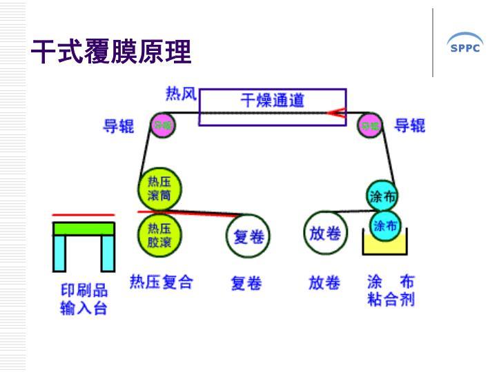 干式覆膜原理