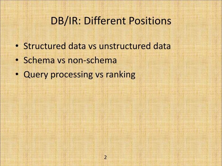 DB/IR: Different Positions