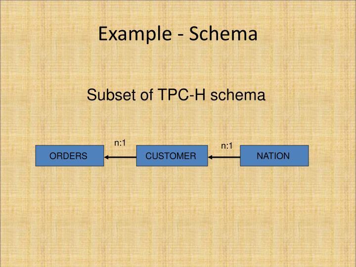 Example - Schema