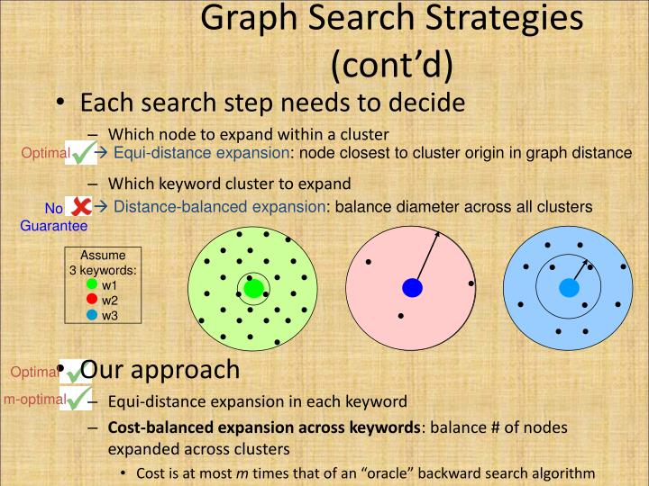 Graph Search Strategies (cont'd)