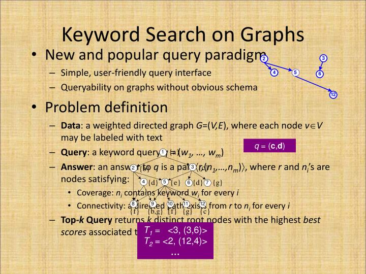 Keyword Search on Graphs