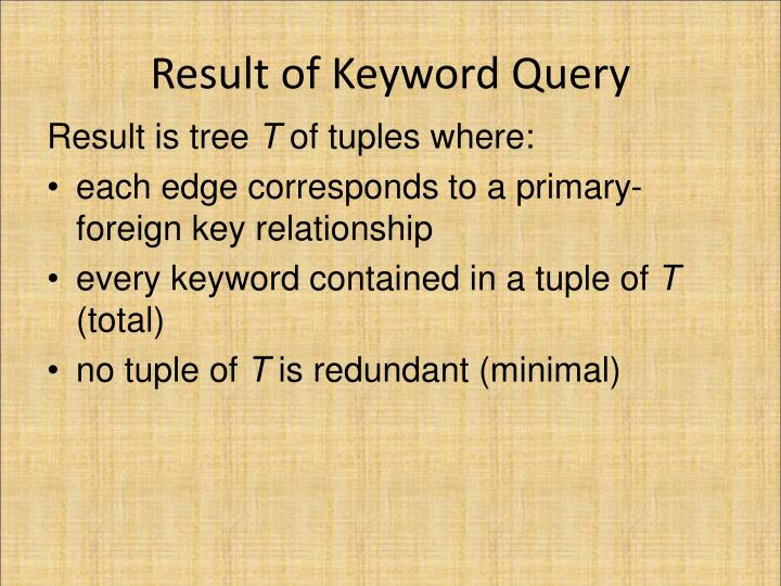 Result of Keyword Query