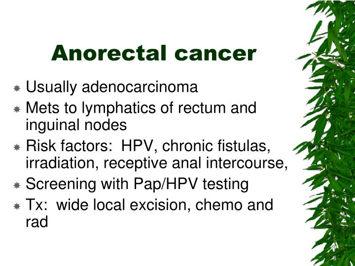 Anorectal cancer