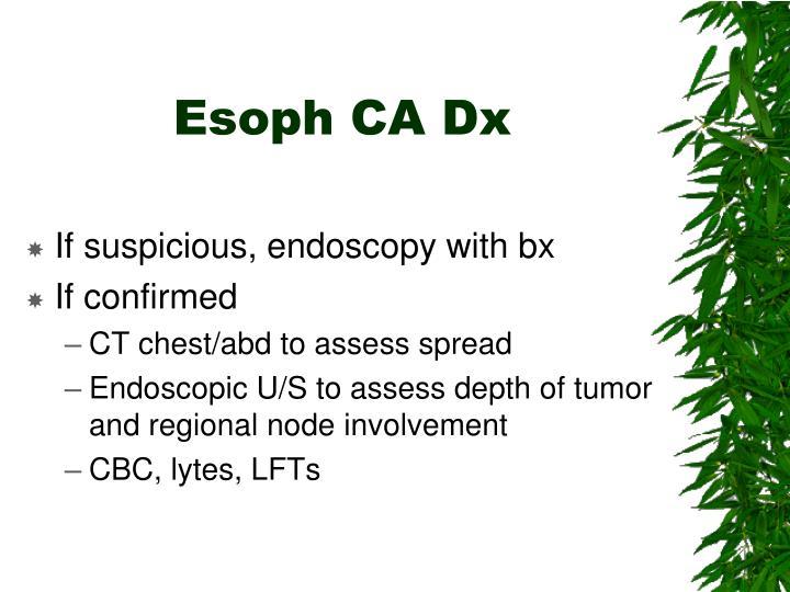 Esoph CA Dx