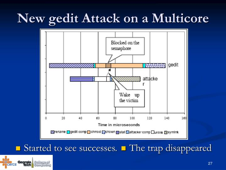 New gedit Attack on a Multicore