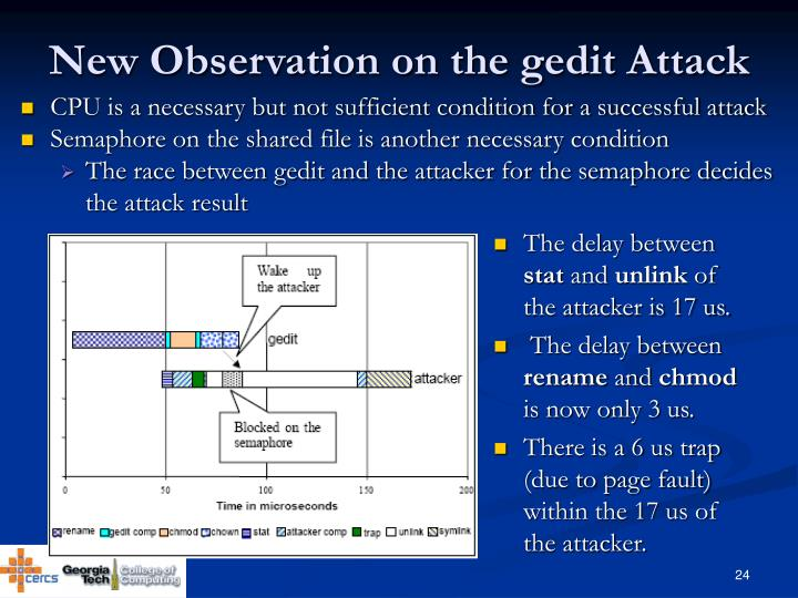 New Observation on the gedit Attack