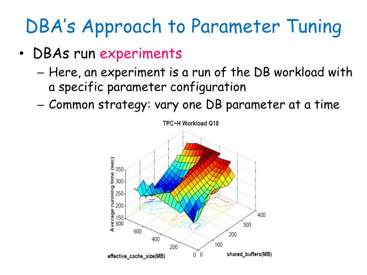 DBA's Approach to Parameter Tuning