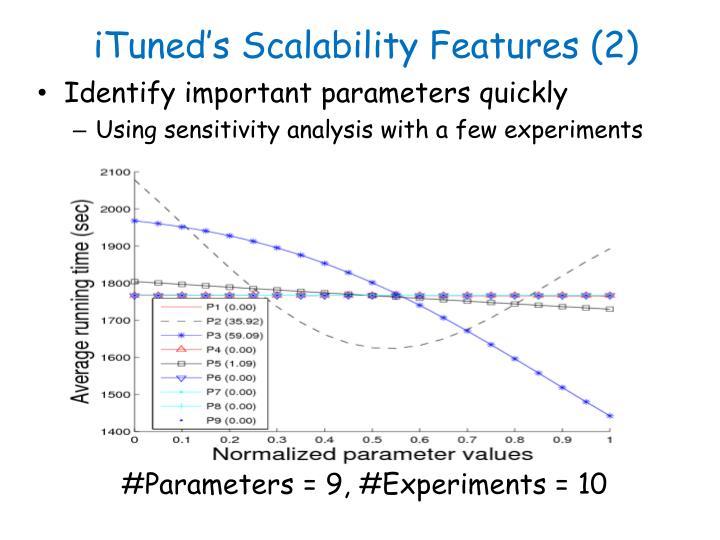 #Parameters = 9, #Experiments = 10