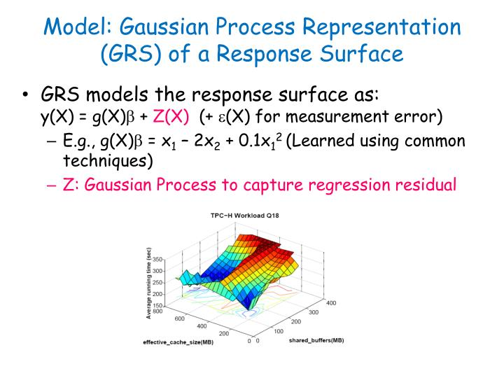 Model: Gaussian Process Representation (GRS) of a Response Surface