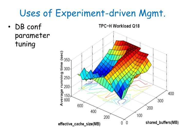 Uses of Experiment-driven Mgmt.