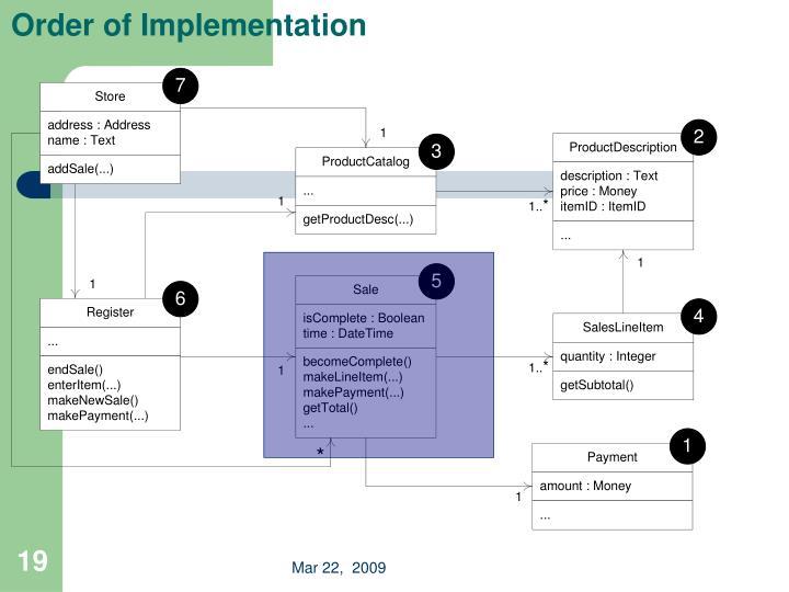 Order of Implementation