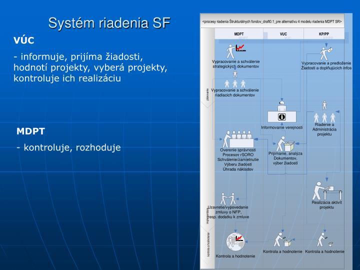 Systém riadenia SF