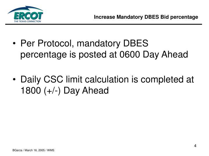 Increase Mandatory DBES Bid percentage